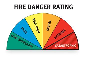 Fire Danger Rating scale